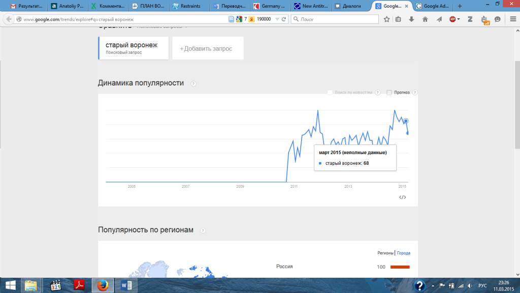 google trends lastvrn